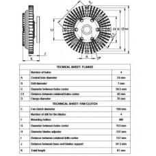 Ventilátor kuplung
